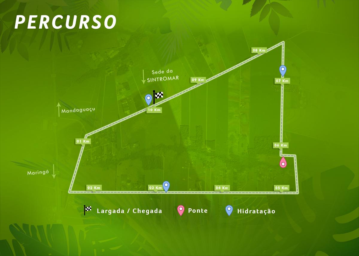 4ª Corrida Rural Ambiental - Edição Selva